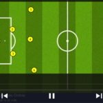 Tactic Board  (tablica taktyczna) by Android #dlaTrenera